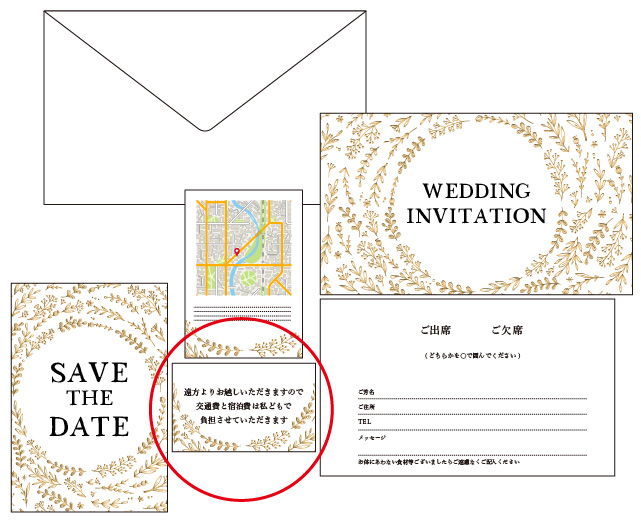結婚式招待状返信宛名 横書き
