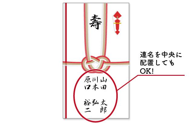 結婚祝い 祝儀袋 書き方