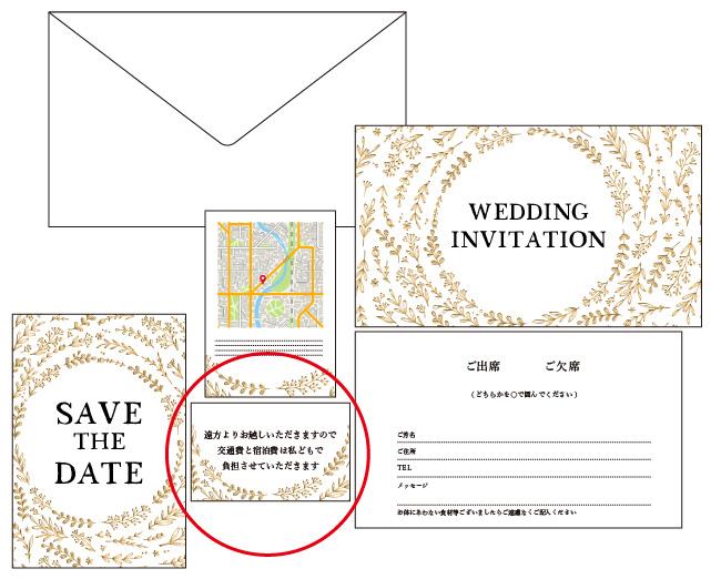 結婚式招待状に同封する 付箋メッセージ って何 文例は 結婚